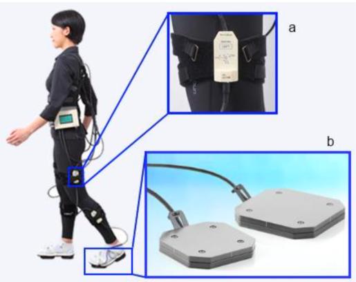 a. 慣性感測器 b. 穿戴型力版